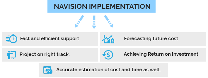 Navision Implementation